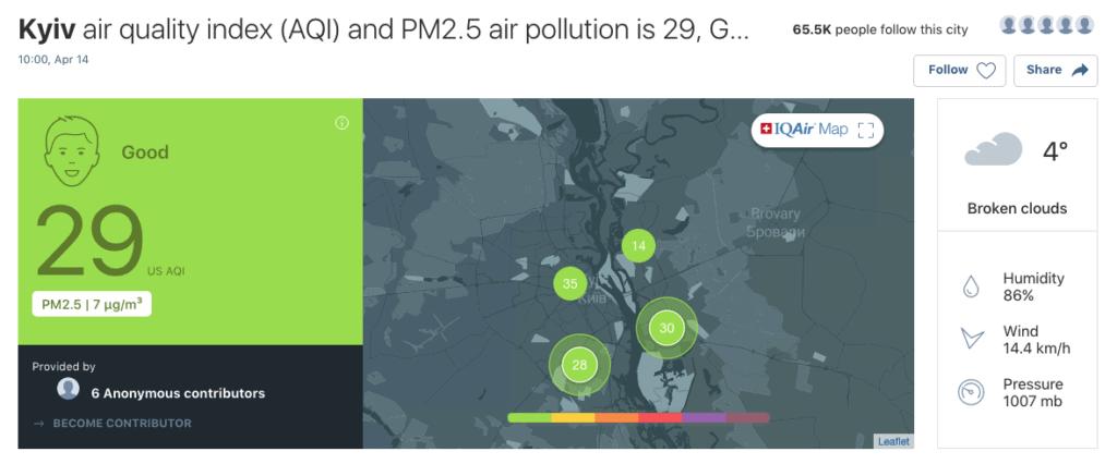 Индекс качества воздуха в Киеве