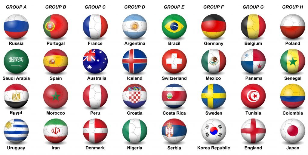 WORLD CUP 2018 GROUP ODDS – BEST TIPS FOR WINNER AND TO QUALIFY