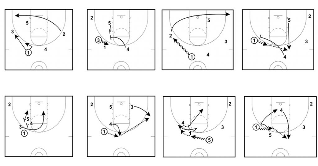 4 out basketball offense