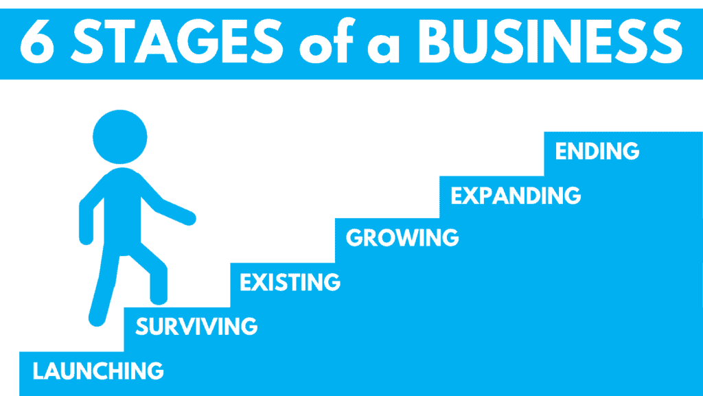 stages_of_a_small_business