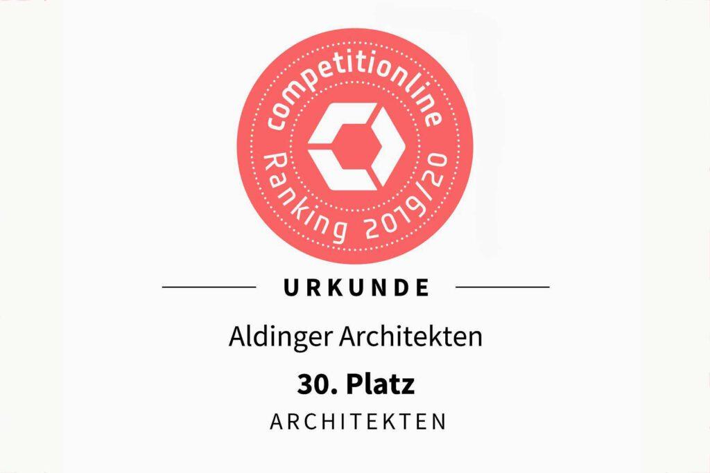 Urkundefür Aldinger Architekten / Ranking competitiononline 2019/2020