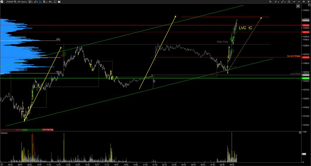 trading-room-fdax-2