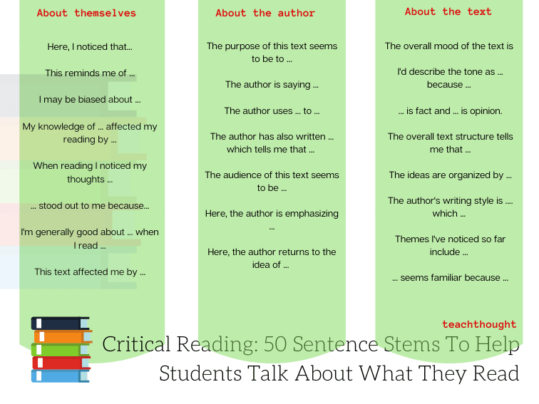 Critical Reading: 50 Sentence Stems To Help Students Talk About What They Read