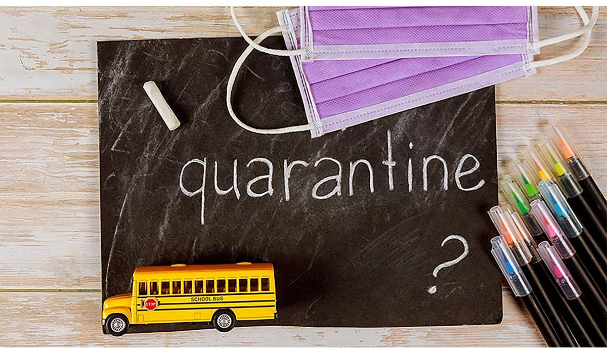 Chalkboard Markers Masks School Bus