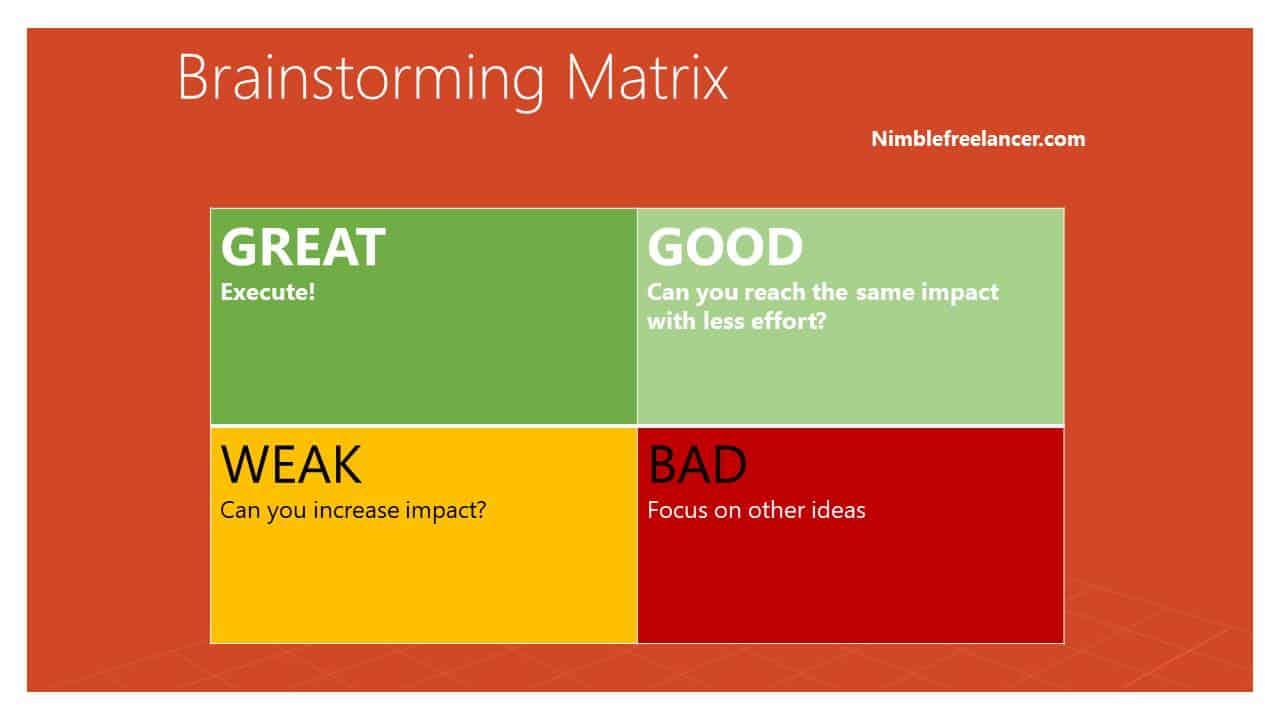 brainstorming matrix