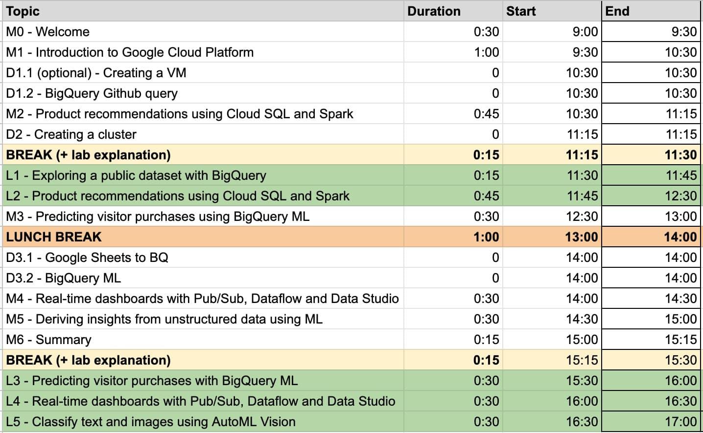 GCP Big Data & ML Training Schedule