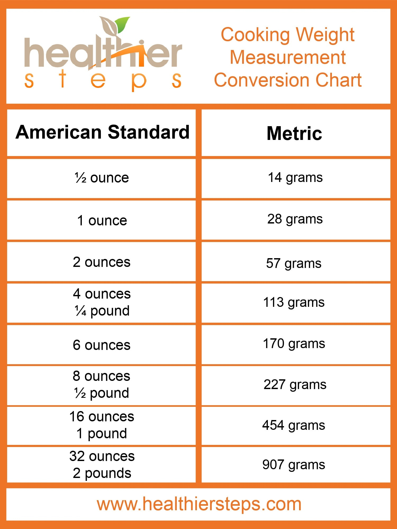 How Many Grams In An Ounce Healthier