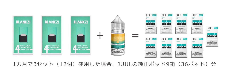 JUUL詰め挨拶替え用ポッドを1カ月で3セット(12個)使用した場合、紙タバコ32箱分、JUULの純正ポッド9箱(36ポッド)分