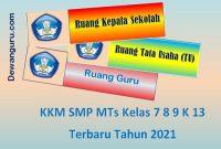 KKM SMP MTs Kelas 7 8 9 K 13 Terbaru Tahun 2021