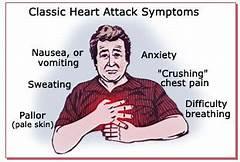 Classic heart attack symptoms