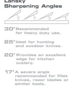 sharpening angles