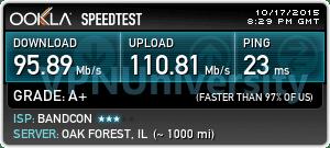 IPVanish speedtest on Chicago, USA server