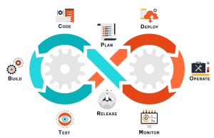 Cloud Solutions - Our expertise - DevOps Consulting