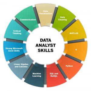 data-analyst-skills