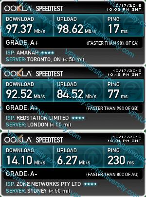 Torguard speed test on servers in Canada, United Kingdom, and Australia