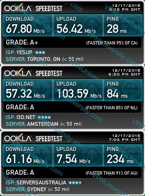 ExpressVPN Speed Tests from Toronto, Canada; Amsterdam, Netherlands; and Sydney, Australia