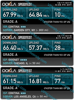 Express VPN Speed tests from NYC, Chicago, and Los Angeles, CA