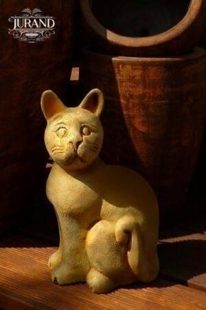 Katt index 1582