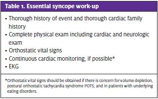 ssential syncope work-up