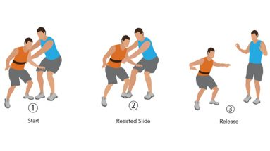 resisted lateral slide football conditioning drill