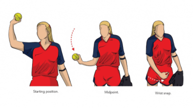 muscle drill for softball pitching
