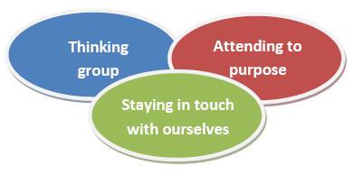 three foci of group work - mks