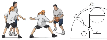 one on one basketball drill