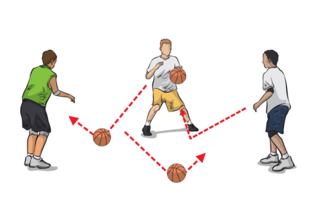 basketball drills - triangle passing
