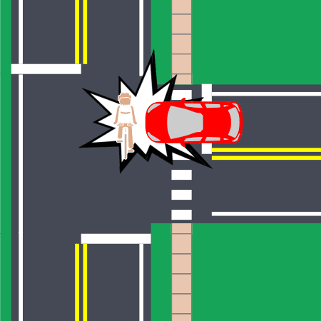 Diagram of cycling accident known as the Right Cross