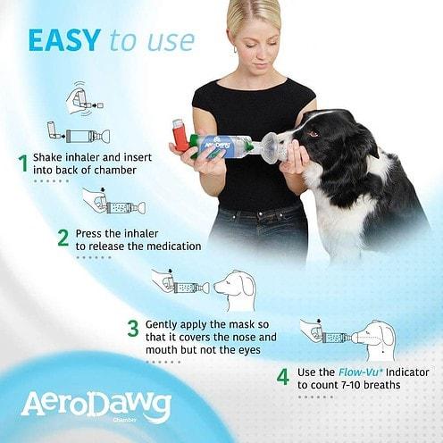 aerodawg inhalateur pour chien (1)