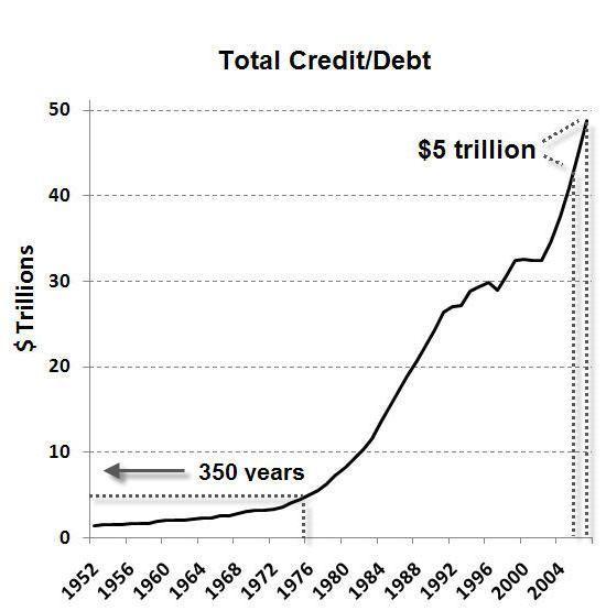Dinero y deuda