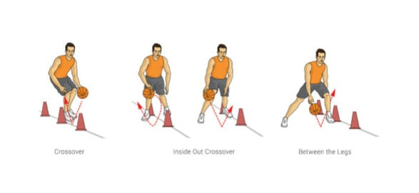 cone dribbling drill for basketball