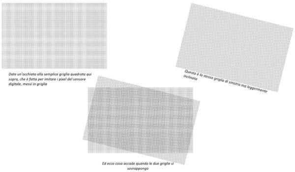 spiegazione effetto moire
