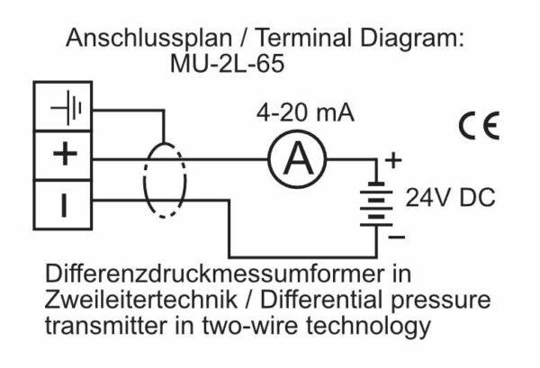 Differenzdruckmessumformer als 2-Leiter - MU-Analog-65-2L