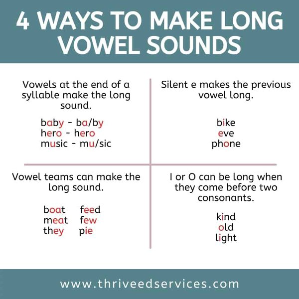 4 ways to make long vowel sounds