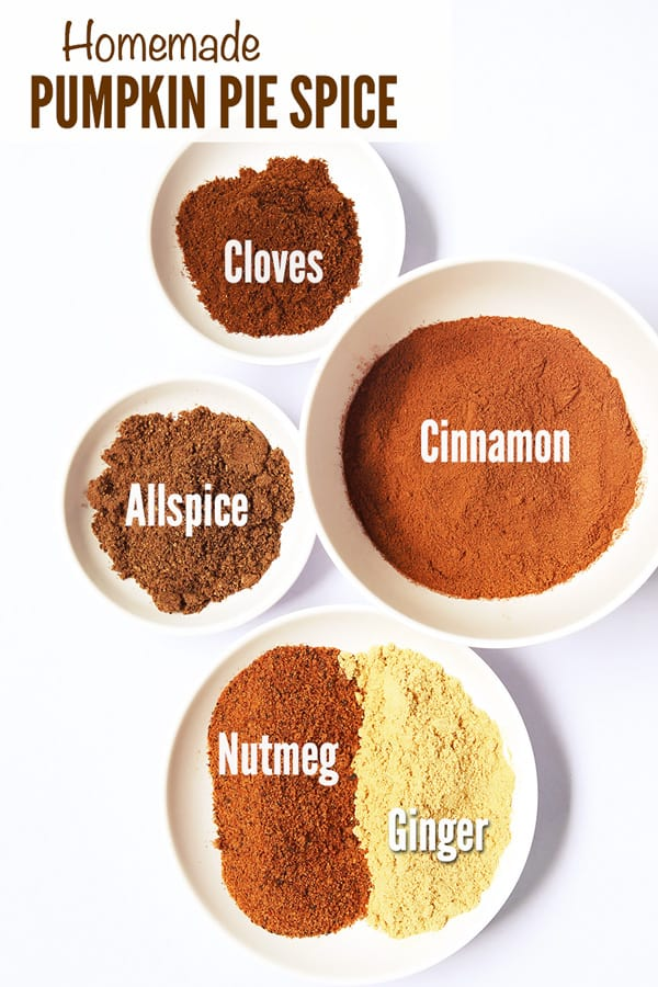 Ingredients for Homemade Pumpkin Spice