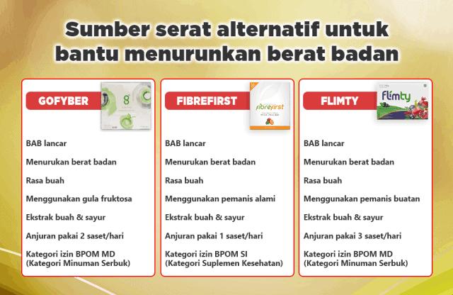 apakah fibrefirst aman, bahaya fibrefirst, beli fibrefirst, berapa lama flimty kerja, cara kerja gofyber, cara konsumsi fibrefirst, cara konsumsi gofyber, cara membuat fibrefirst, cara minum gofyber, cara pakai fibrefirst, diet gofyber, efek fibrefirst, efek flimty berapa lama, efek flimty fiber, efek minum gofyber, efek negatif flimty, fibre first bran muffins, fibre first bt, fibre first calories, fibre first cereal, fibre first cereal recipes, fibre first check, fibre first cranfield, fibre first exchanges, fibre first for rabbits, fibre first horse feed, fibre first initiative, fibre first ltd, fibre first map, fibre first middelburg, fibre first nutrition, fibre first nutrition fact, fibre first openreach, fibre first philippines, fibre first programme, fibre first rabbit, fibre first rabbit sticks, fibre first review female daily, fibre first review indonesia, fibre first rollout, fibre first sticks, fibre first towns, fibre first uk, fibre first update, fibre first vs flimty, fibre first weight loss, fibrefirst, fibrefirst adalah, fibrefirst aman, fibrefirst aman untuk ibu hamil, fibrefirst aman untuk ibu menyusui, fibrefirst atau flimty, fibrefirst bagus, fibrefirst bagus ga, fibrefirst bali, fibrefirst beli dimana, fibrefirst bpom, fibrefirst cara minum, fibrefirst cycling, fibrefirst cycling 2020, fibrefirst detox, fibrefirst diet, fibrefirst efek samping, fibrefirst halal, fibrefirst harga, fibrefirst indonesia, fibrefirst ingredients, fibrefirst instagram, fibrefirst japan, fibrefirst jogja, fibrefirst k24, fibrefirst kalori, fibrefirst kandungan, fibrefirst logo, fibrefirst manfaat, fibrefirst menurunkan berat badan, fibrefirst obat, fibrefirst obat apa, fibrefirst palsu, fibrefirst produk, fibrefirst review, fibrefirst shopee, fibrefirst singapore, fibrefirst suplemen kesehatan, fibrefirst testimoni, fibrefirst tokopedia, fibrefirst untuk apa, fibrefirst untuk diet, fibrefirst untuk ibu hamil, fibrefirst untuk ibu menyusui, fibrefirst vs flimty, fibref