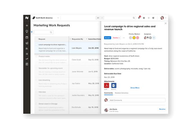 NewsCred - premium content calendar tool