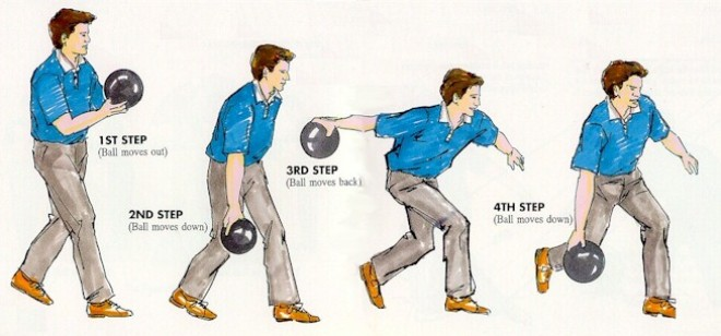 How to throw a Bowling Ball for Straight and Hook Shot