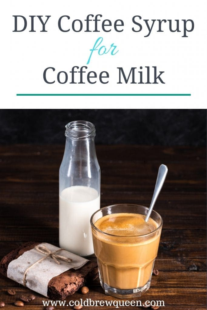 photo of jar of milk, with a glass of coffee milk, some scattered coffee beans, and a brownie; text says DIY Coffee Syrup for Coffee Milk
