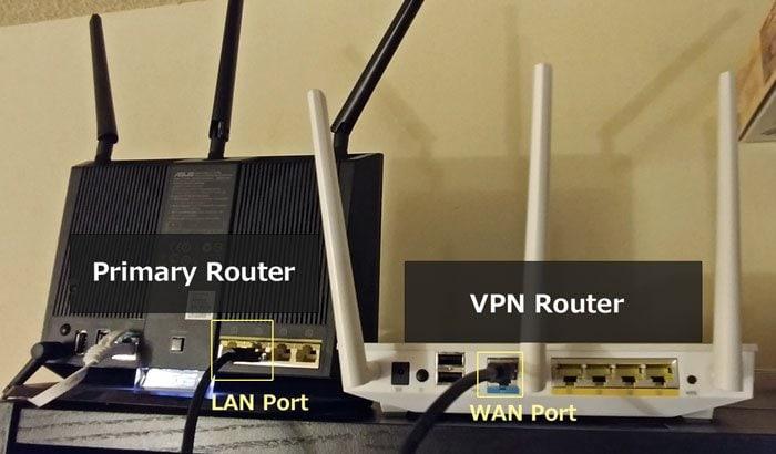 Two router LAN to WAN setup