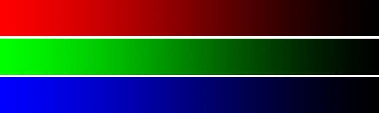 RGB Farbabstufungen