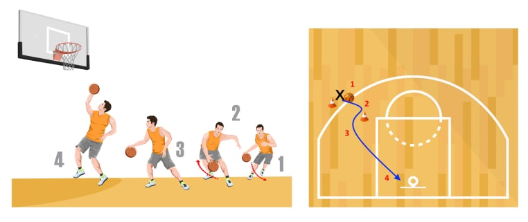 Inside Out and Go Basketball Dribbling Drill