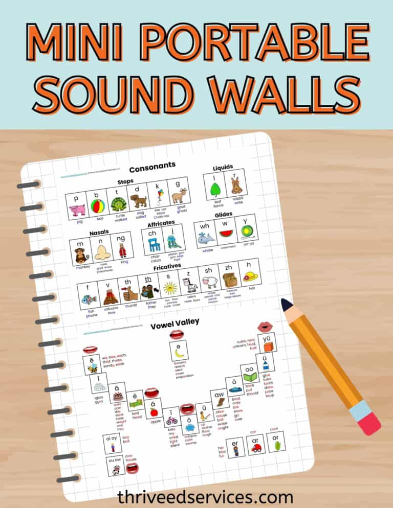 How To Switch To and Use A Sound Wall In The Classroom