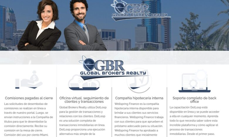 Global Brokers Realty Inc