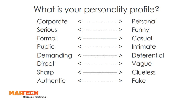 brand identity and personality options