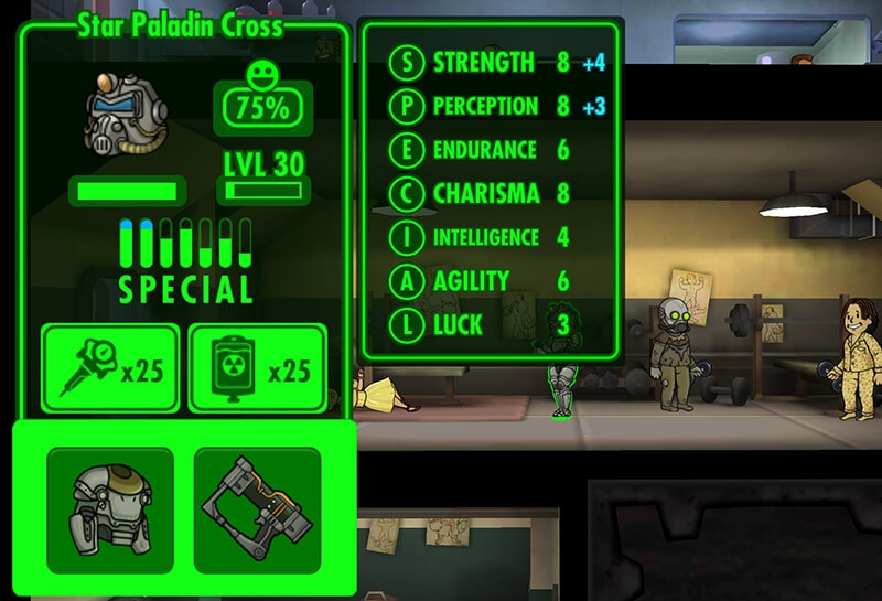 Fallout Shelter SPECIAL Stats Overview