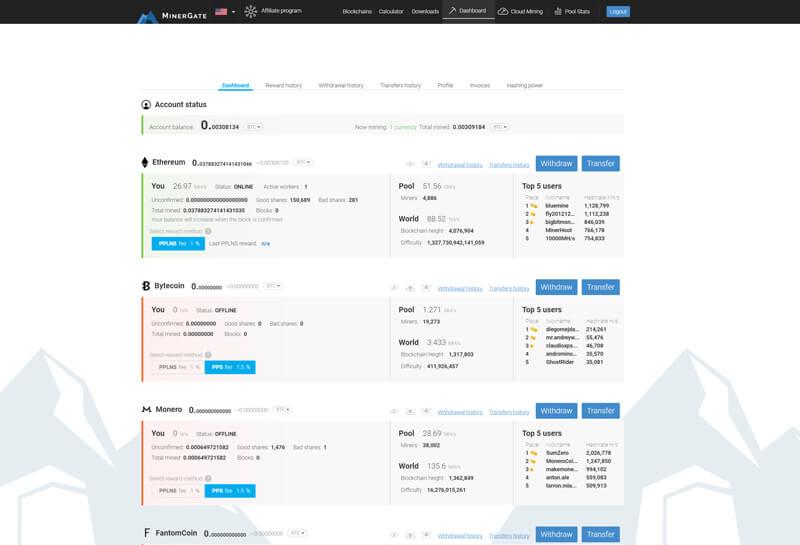 MinerGate Dashboard