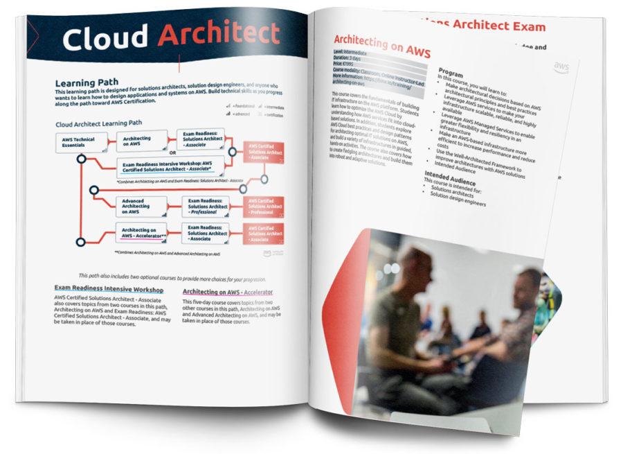 Cloud Learning Paths Google & AWS