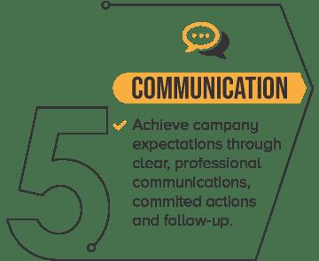 terraquip-core-values-communication